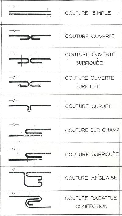 Populaire Un nouveau CAP?? – Made by Celinette QW29